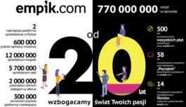 Empik.com – to już 20 lat